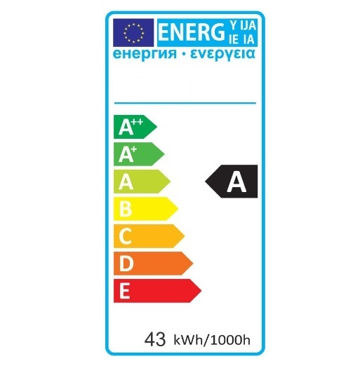 EnergieT836W56ebf80d0cf89